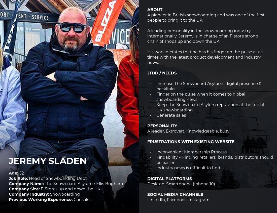 SIGB User Persona - Jeremy Sladen